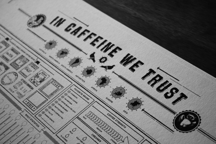In Caffeine We Trust by Column Five Media